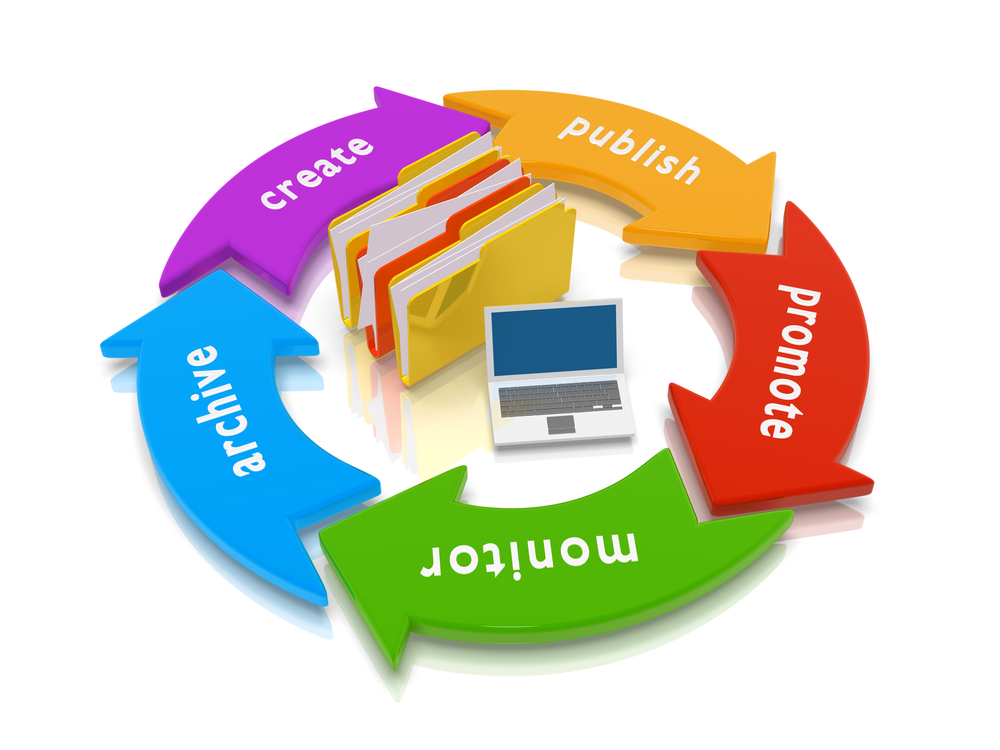 web-content-management